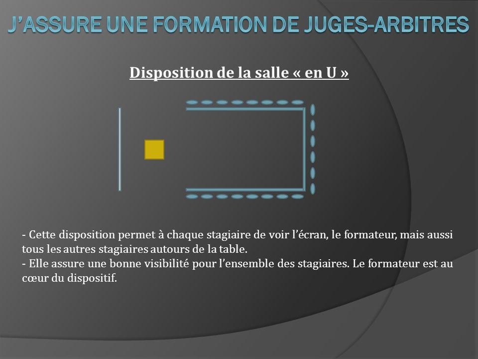 Disposition de la salle « en U » - Cette disposition permet à chaque stagiaire de voir lécran, le formateur, mais aussi tous les autres stagiaires aut