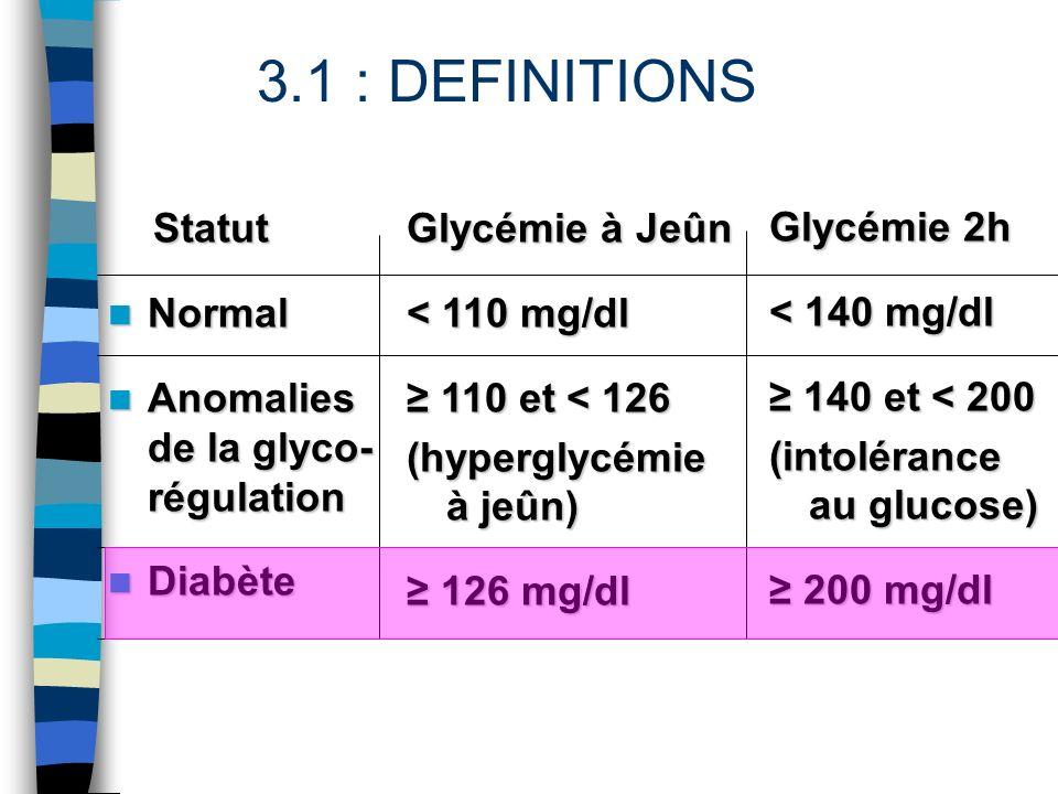 Statut Statut Normal Normal Anomalies de la glyco- régulation Anomalies de la glyco- régulation Diabète Diabète Glycémie à Jeûn < 110 mg/dl 110 et < 1