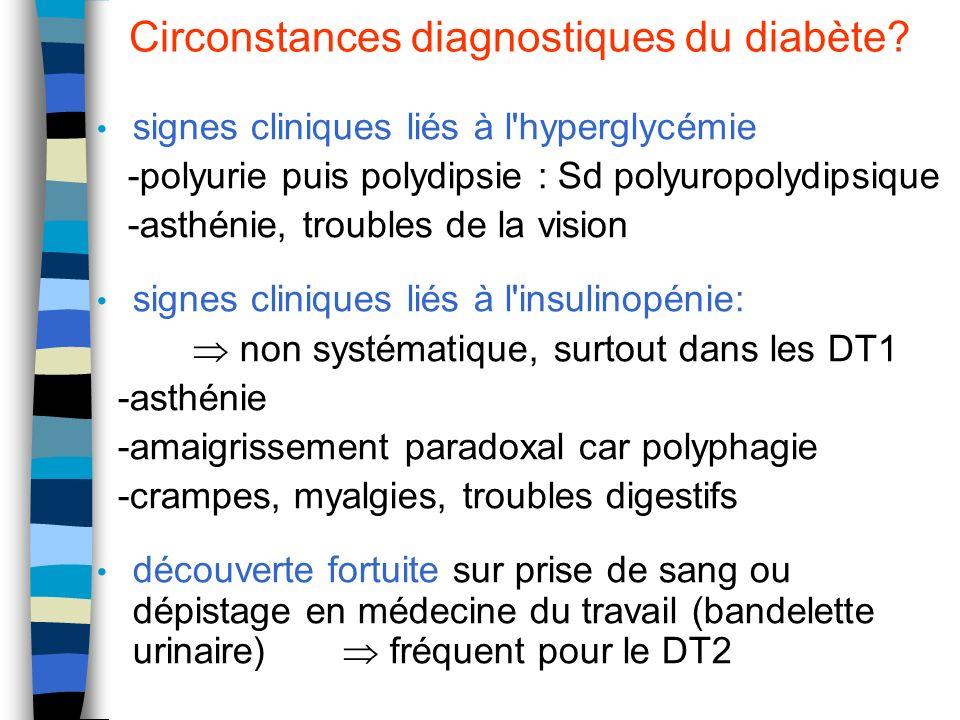 Circonstances diagnostiques du diabète? signes cliniques liés à l'hyperglycémie -polyurie puis polydipsie : Sd polyuropolydipsique -asthénie, troubles