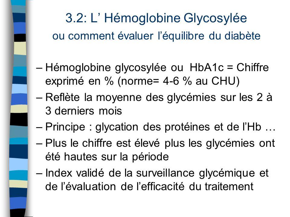 3.2: L Hémoglobine Glycosylée ou comment évaluer léquilibre du diabète –Hémoglobine glycosylée ou HbA1c = Chiffre exprimé en % (norme= 4-6 % au CHU) –