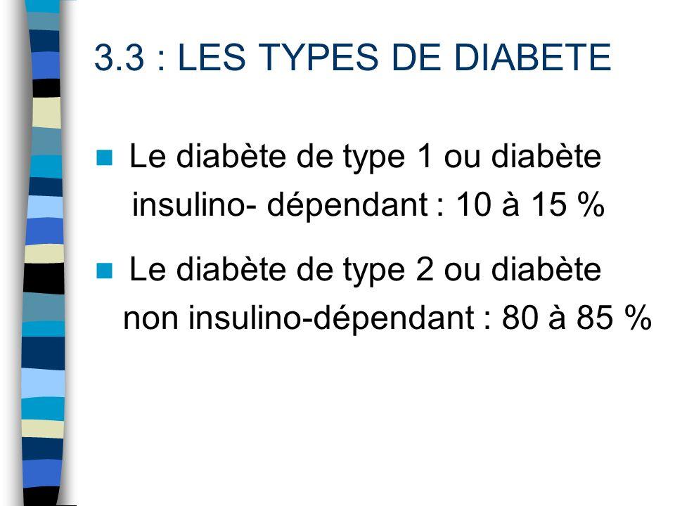 Le diabète de type 1 ou diabète insulino- dépendant : 10 à 15 % Le diabète de type 2 ou diabète non insulino-dépendant : 80 à 85 % 3.3 : LES TYPES DE