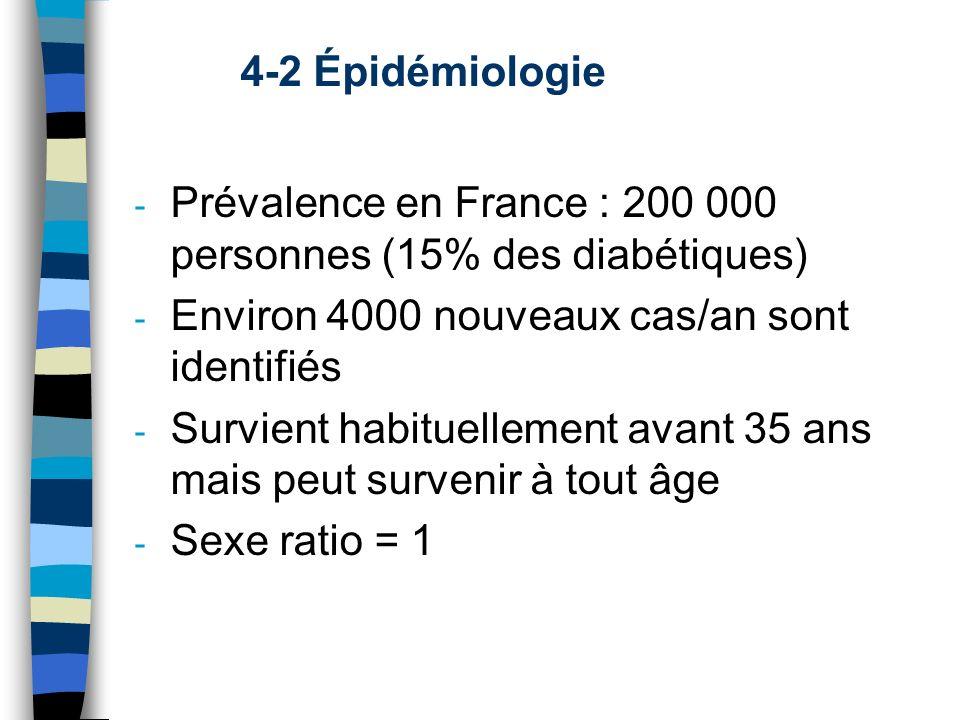 4-2 Épidémiologie - Prévalence en France : 200 000 personnes (15% des diabétiques) - Environ 4000 nouveaux cas/an sont identifiés - Survient habituell