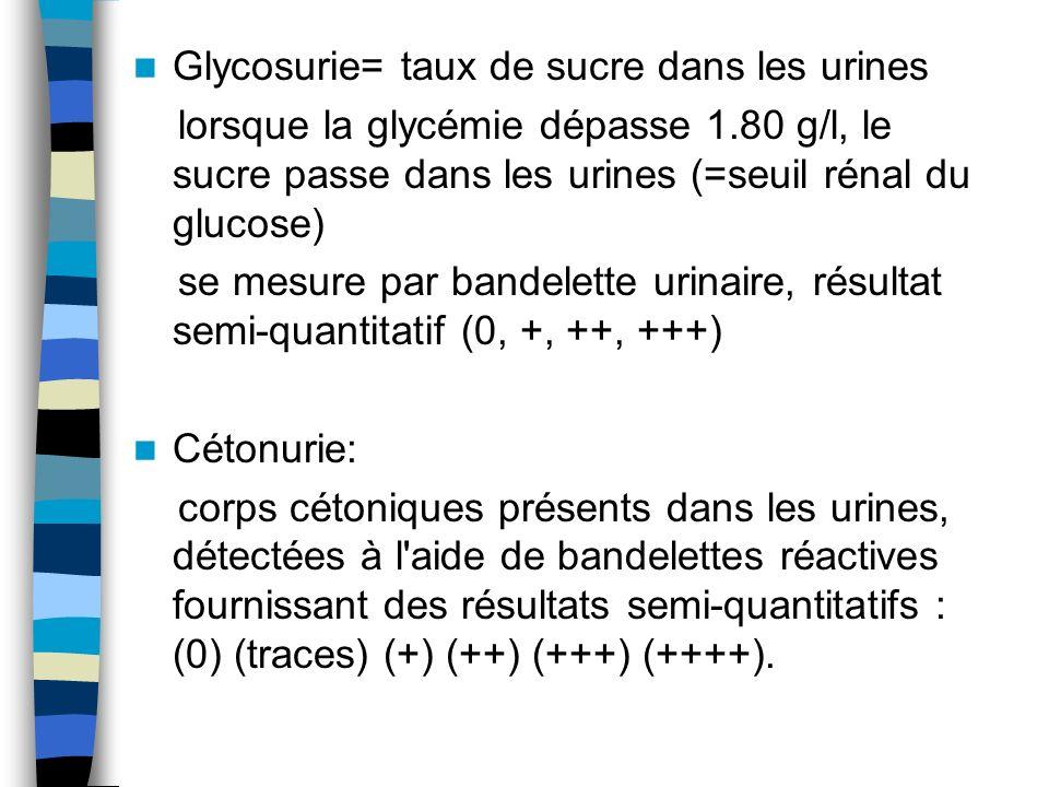 Glycosurie= taux de sucre dans les urines lorsque la glycémie dépasse 1.80 g/l, le sucre passe dans les urines (=seuil rénal du glucose) se mesure par