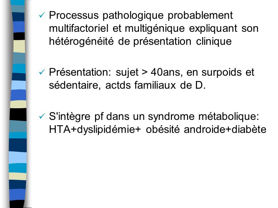 Processus pathologique probablement multifactoriel et multigénique expliquant son hétérogénéité de présentation clinique Présentation: sujet > 40ans,