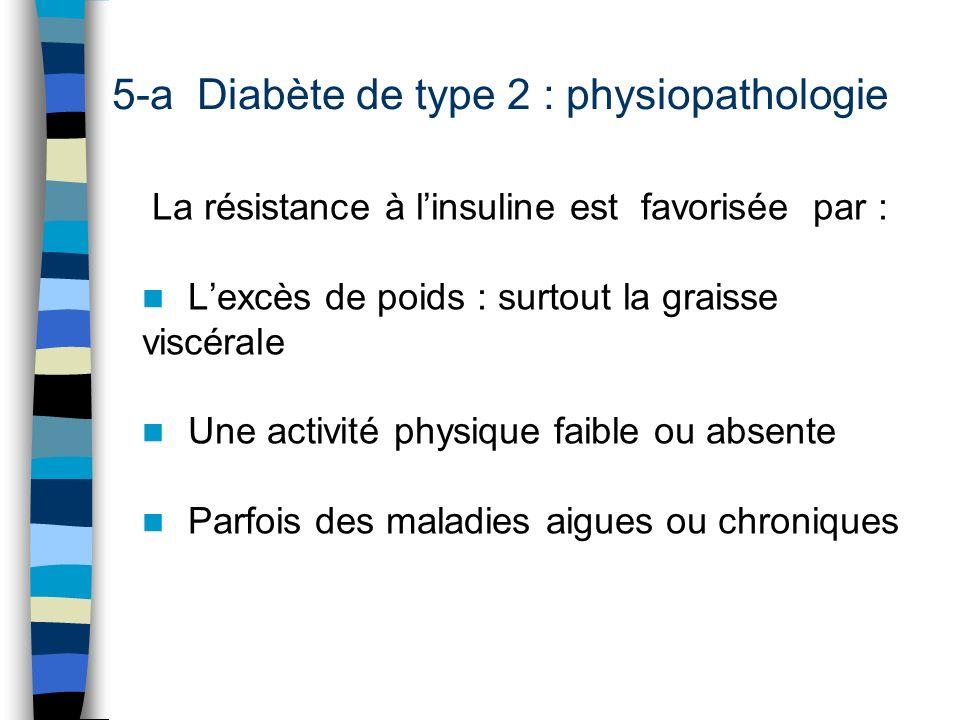 La résistance à linsuline est favorisée par : Lexcès de poids : surtout la graisse viscérale Une activité physique faible ou absente Parfois des malad