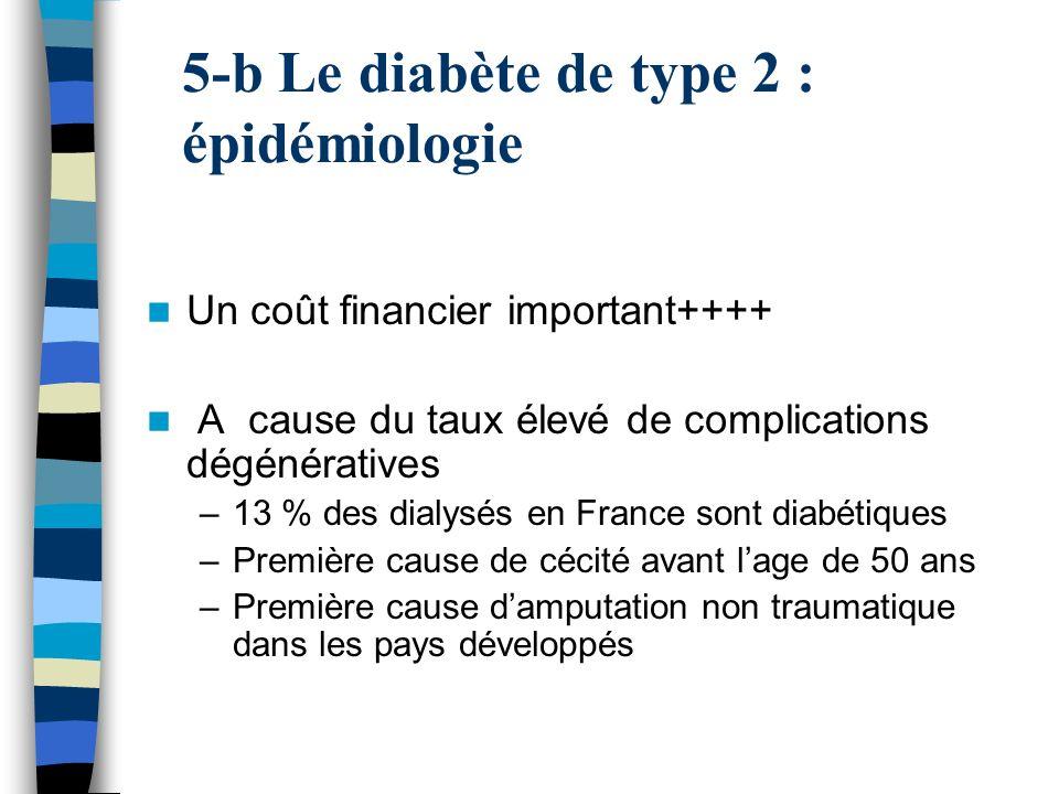 Un coût financier important++++ A cause du taux élevé de complications dégénératives –13 % des dialysés en France sont diabétiques –Première cause de