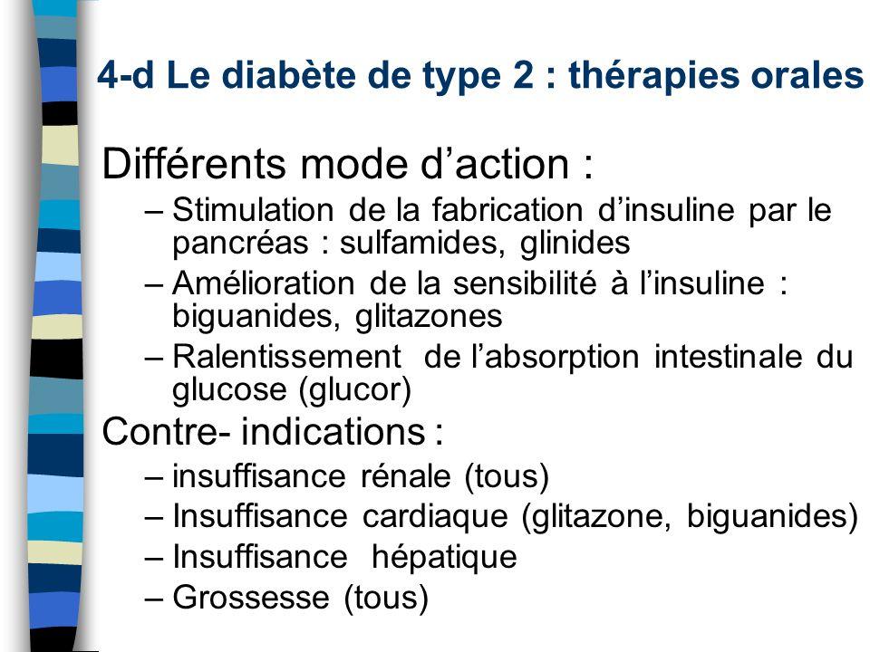 Différents mode daction : –Stimulation de la fabrication dinsuline par le pancréas : sulfamides, glinides –Amélioration de la sensibilité à linsuline