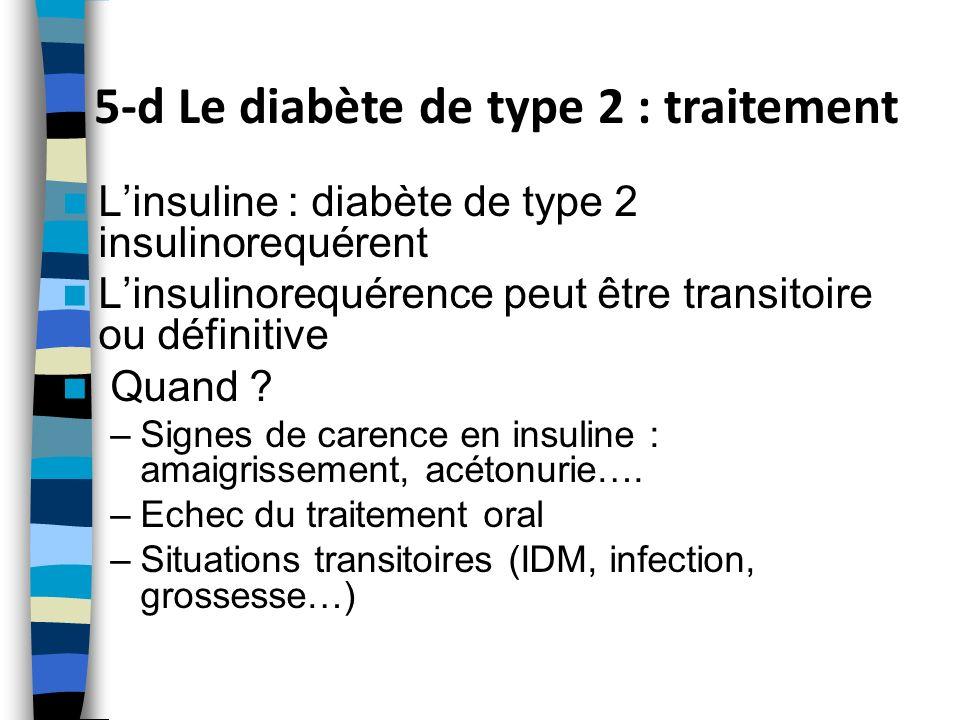 Linsuline : diabète de type 2 insulinorequérent Linsulinorequérence peut être transitoire ou définitive Quand ? –Signes de carence en insuline : amaig