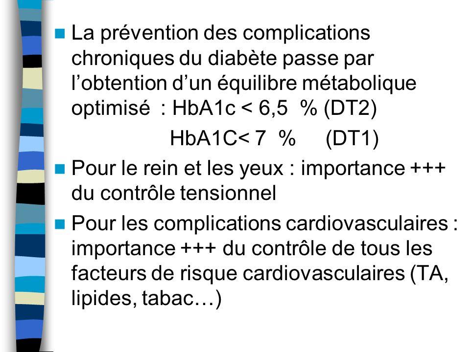 La prévention des complications chroniques du diabète passe par lobtention dun équilibre métabolique optimisé : HbA1c < 6,5 % (DT2) HbA1C< 7 % (DT1) P