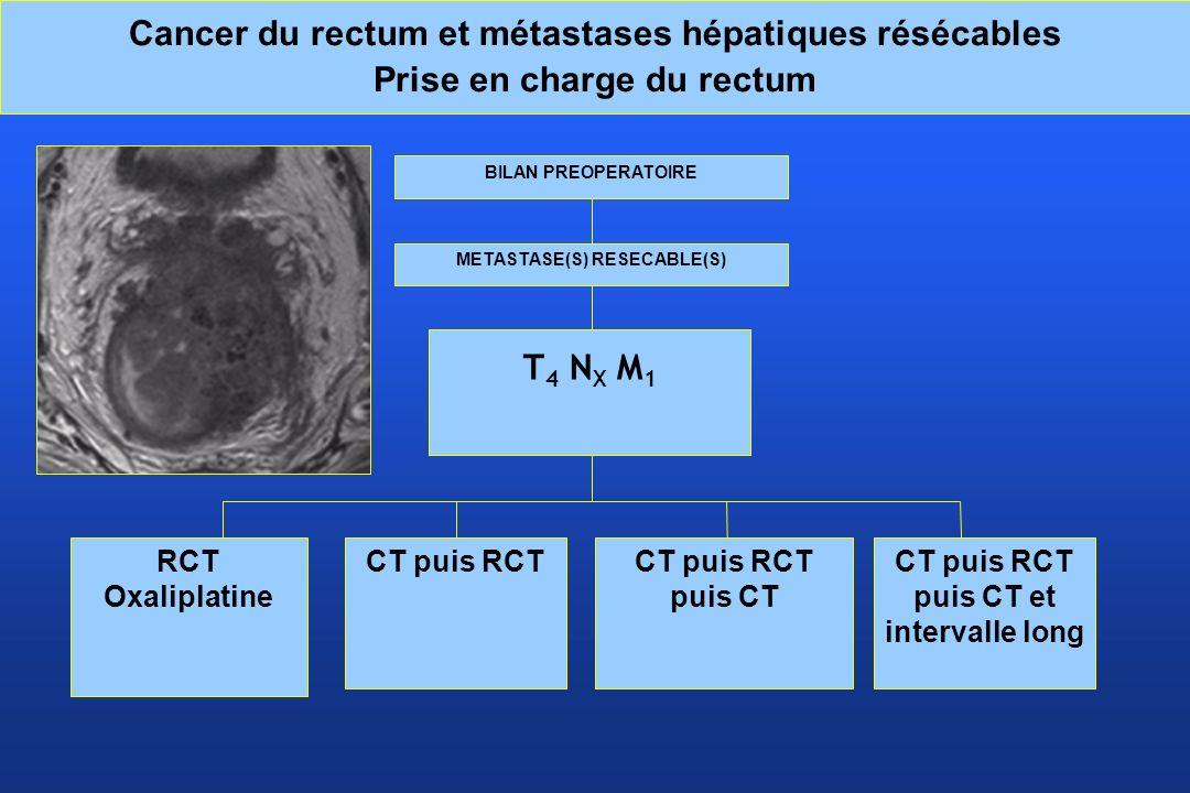 Cancer du rectum et métastases hépatiques résécables Prise en charge du rectum RCT Oxaliplatine T 4 N X M 1 BILAN PREOPERATOIRE METASTASE(S) RESECABLE