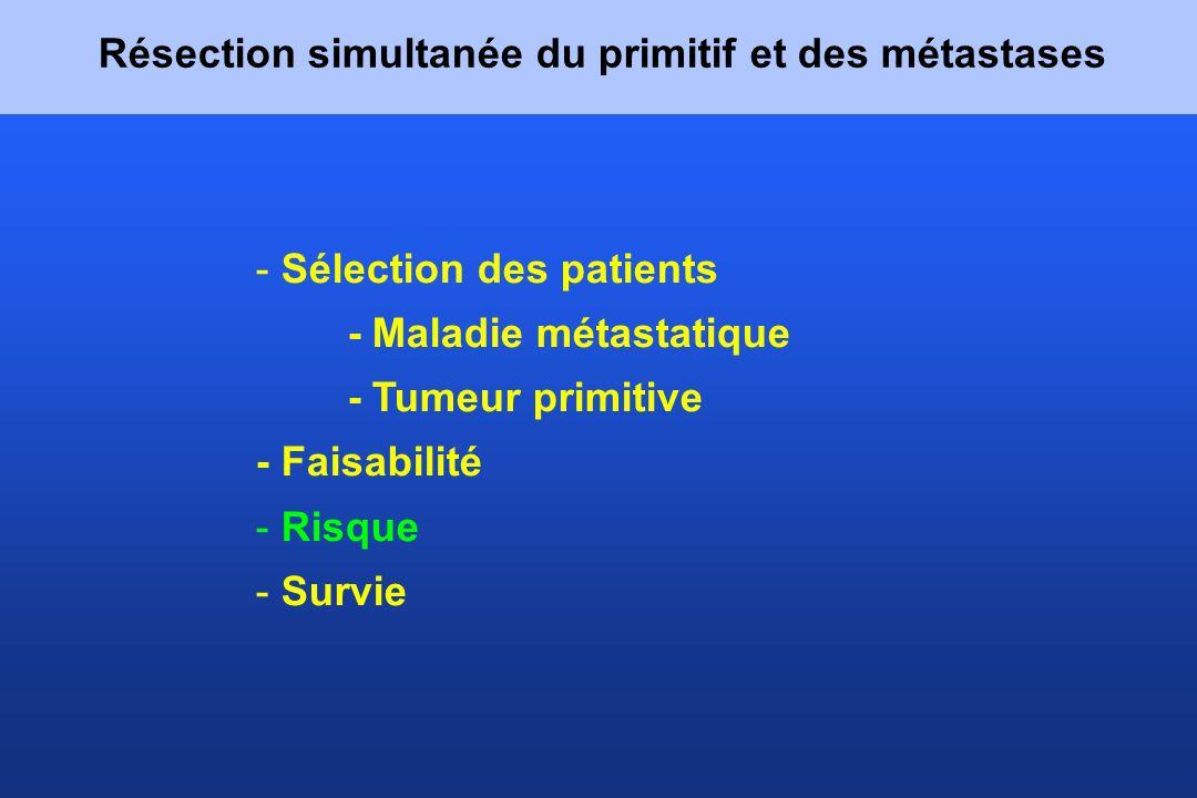 - Sélection des patients - Maladie métastatique - Tumeur primitive - Faisabilité - Risque - Survie Résection simultanée du primitif et des métastases