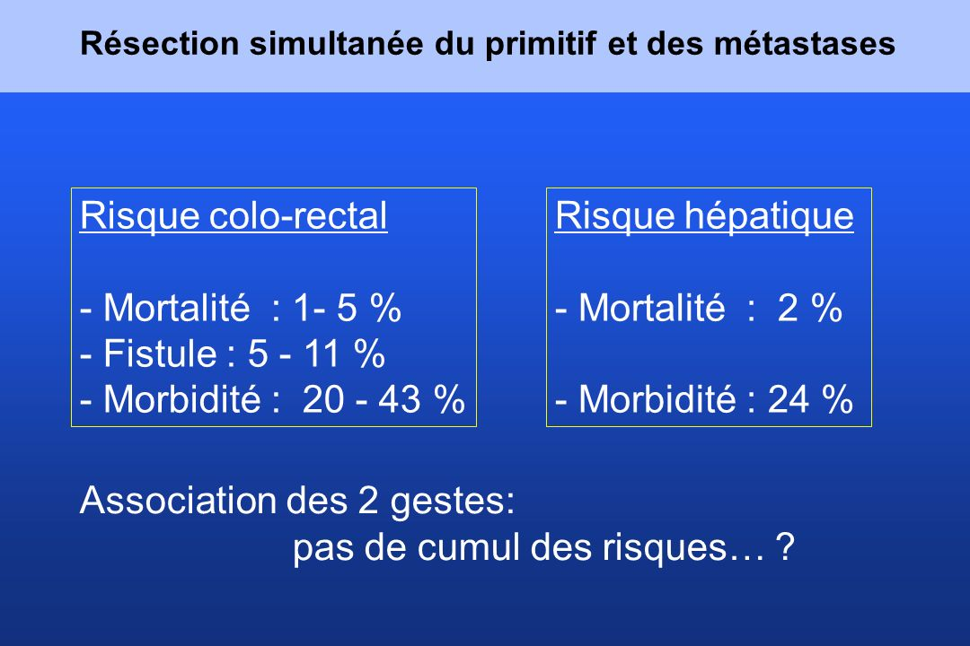 Risque colo-rectal - Mortalité : 1- 5 % - Fistule : 5 - 11 % - Morbidité : 20 - 43 % Risque hépatique - Mortalité : 2 % - Morbidité : 24 % Association