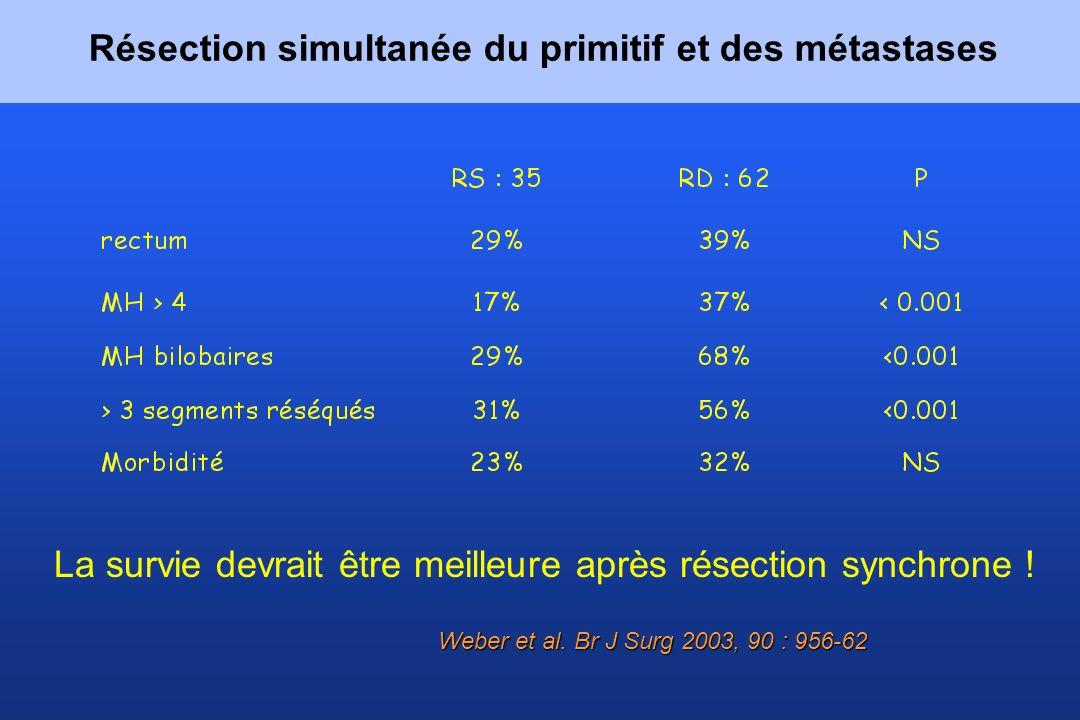 Weber et al. Br J Surg 2003, 90 : 956-62 La survie devrait être meilleure après résection synchrone ! Résection simultanée du primitif et des métastas