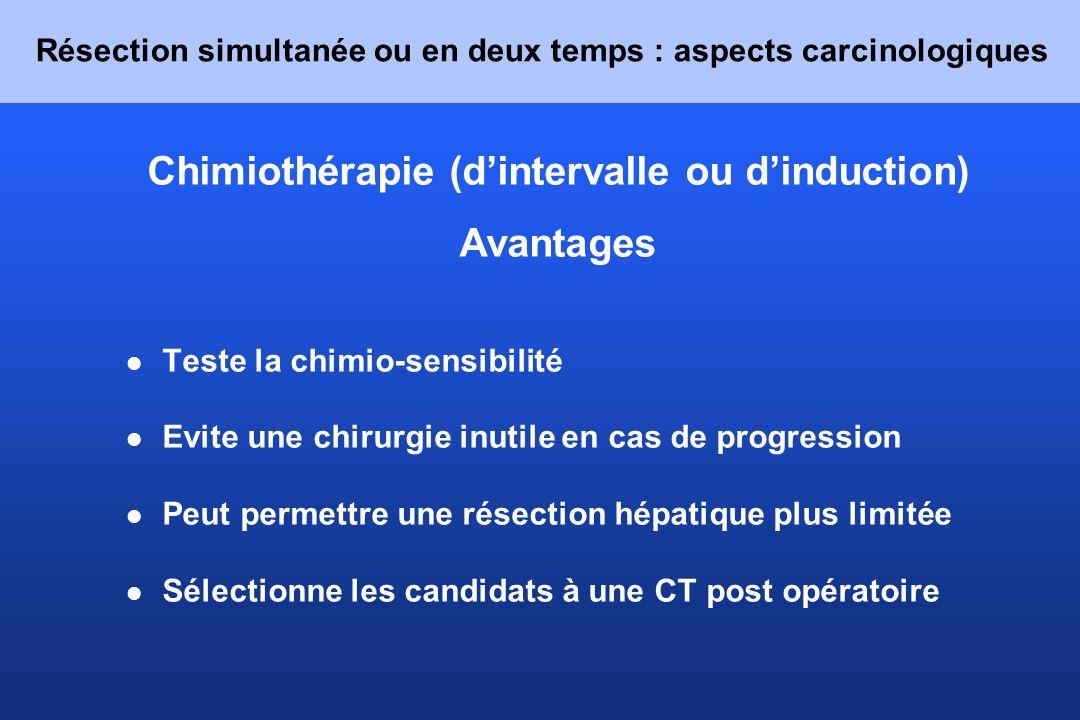 Chimiothérapie (dintervalle ou dinduction) Avantages Teste la chimio-sensibilité Evite une chirurgie inutile en cas de progression Peut permettre une