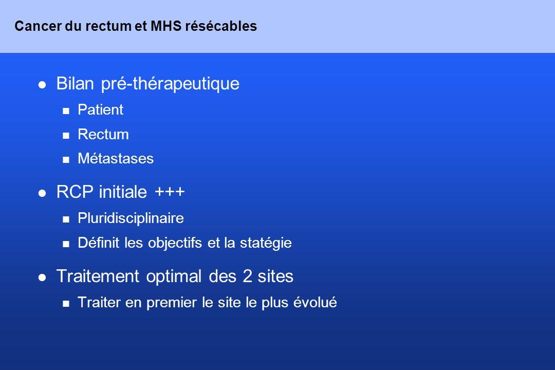 Cancer du rectum et MHS résécables Bilan pré-thérapeutique Patient Rectum Métastases RCP initiale +++ Pluridisciplinaire Définit les objectifs et la s