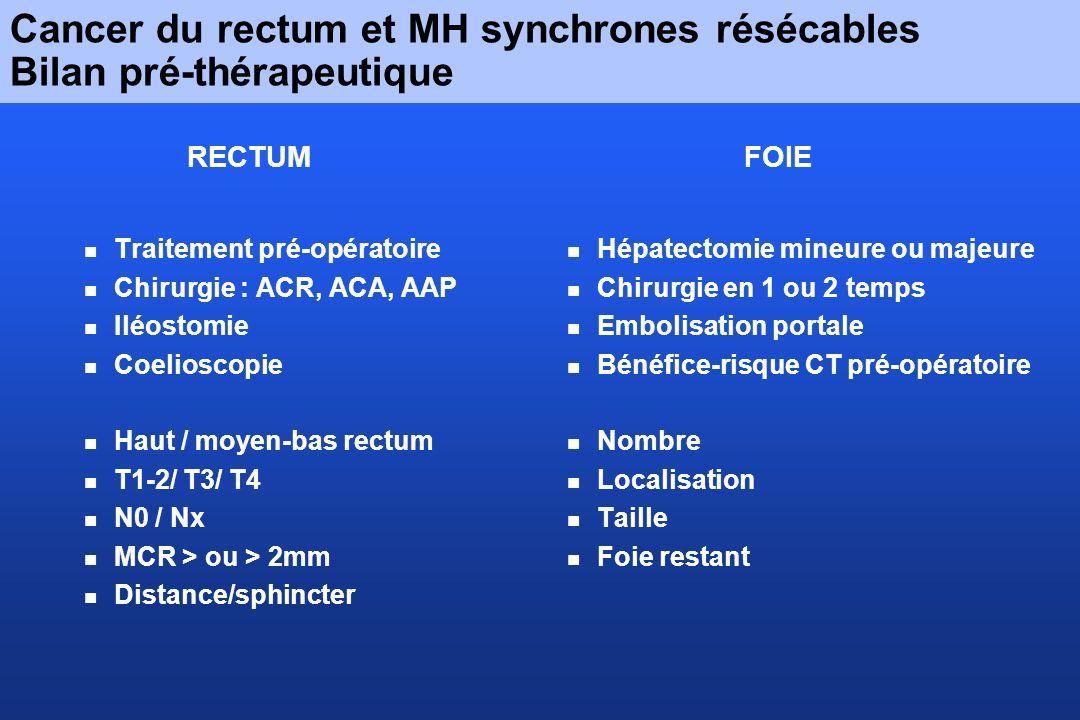 Cancer du rectum et métastases hépatiques résécables Prise en charge du rectum Pas de TT pré-op Haut rectum ou T 1 – T 2 N 0 T 3 – T 4 N x BILAN PREOPERATOIRE RCT Kapiteijn NEJM 2001, Bosset NEJM 2006, Ngan Clin Oncol 2012