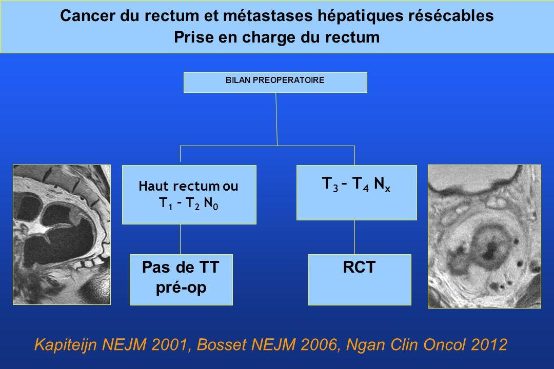 Cancer du rectum et métastases hépatiques résécables Prise en charge du rectum Chirurgie T 3 N X M 1 avec marge IRM > 1 mm BILAN PREOPERATOIRE METASTASE(S) RESECABLE(S) Radiothérapie courte Chimiothérapie RCT RPC Cancer du rectum et MH synchrones, Benoist GCB 2007