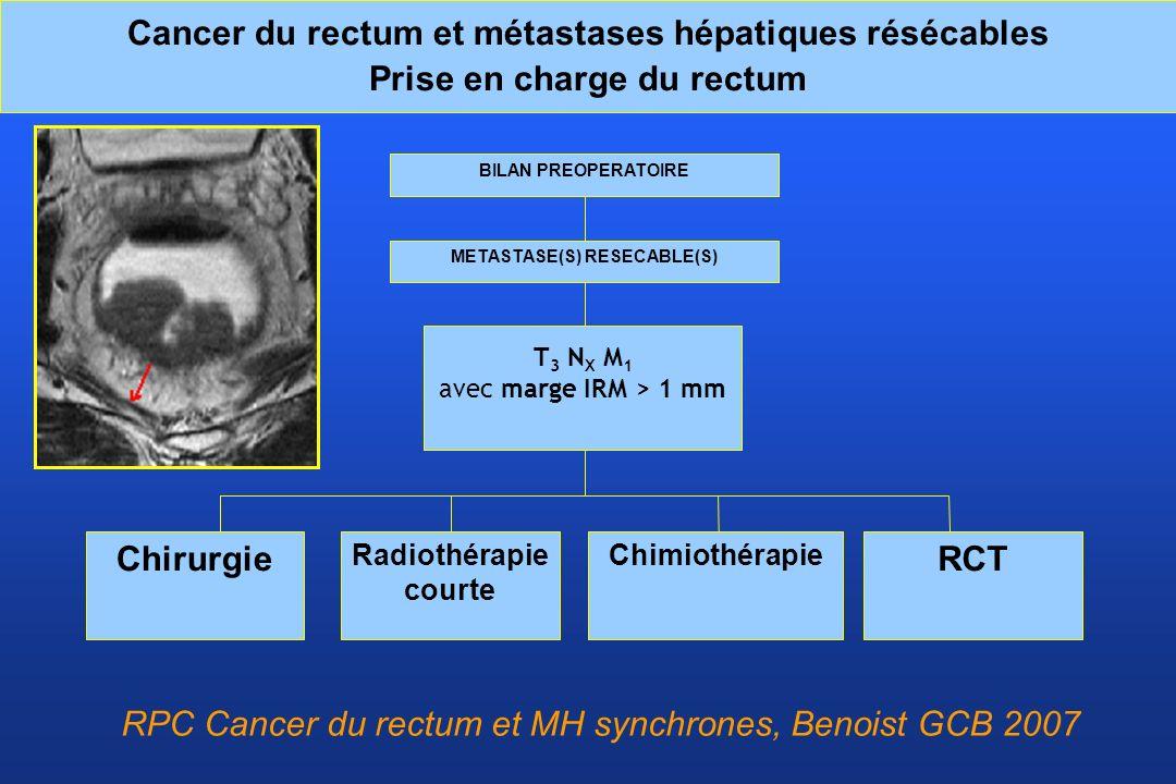 Cancer du rectum et métastases hépatiques résécables Prise en charge du rectum Chirurgie T 3 N X M 1 avec marge IRM > 1 mm BILAN PREOPERATOIRE METASTA