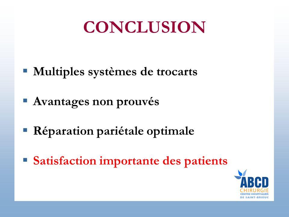 CONCLUSION Multiples systèmes de trocarts Avantages non prouvés Réparation pariétale optimale Satisfaction importante des patients