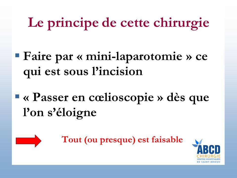 Le principe de cette chirurgie Faire par « mini-laparotomie » ce qui est sous lincision « Passer en cœlioscopie » dès que lon séloigne Tout (ou presqu