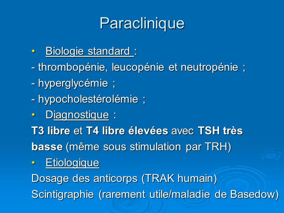 Paraclinique Biologie standard :Biologie standard : - thrombopénie, leucopénie et neutropénie ; - hyperglycémie ; - hypocholestérolémie ; Diagnostique :Diagnostique : T3 libre et T4 libre élevées avec TSH très basse (même sous stimulation par TRH) EtiologiqueEtiologique Dosage des anticorps (TRAK humain) Scintigraphie (rarement utile/maladie de Basedow)