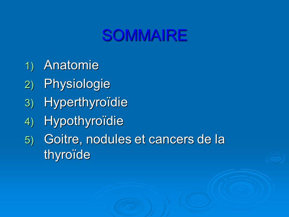 SOMMAIRE 1) Anatomie 2) Physiologie 3) Hyperthyroïdie 4) Hypothyroïdie 5) Goitre, nodules et cancers de la thyroïde