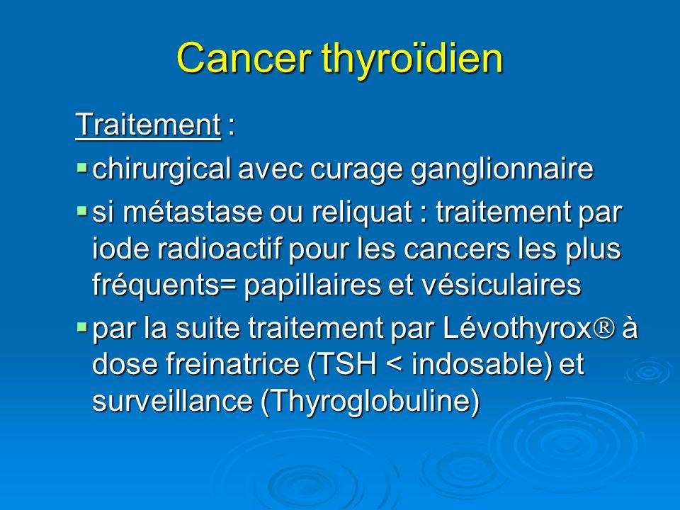 Cancer thyroïdien Traitement : chirurgical avec curage ganglionnaire chirurgical avec curage ganglionnaire si métastase ou reliquat : traitement par iode radioactif pour les cancers les plus fréquents= papillaires et vésiculaires si métastase ou reliquat : traitement par iode radioactif pour les cancers les plus fréquents= papillaires et vésiculaires par la suite traitement par Lévothyrox à dose freinatrice (TSH < indosable) et surveillance (Thyroglobuline) par la suite traitement par Lévothyrox à dose freinatrice (TSH < indosable) et surveillance (Thyroglobuline)