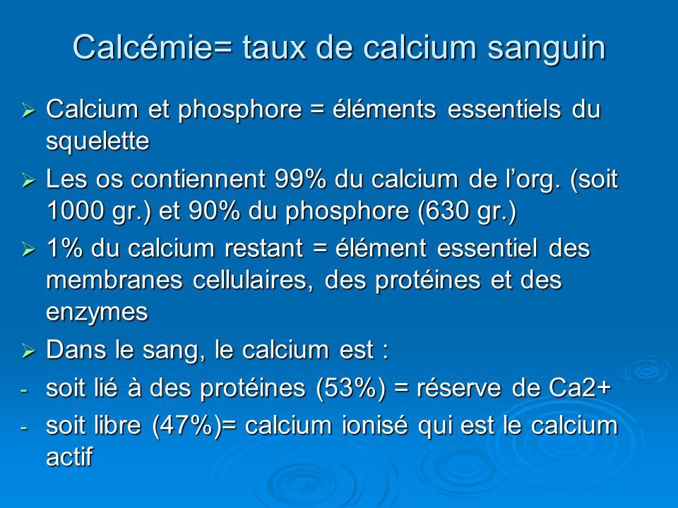 Calcium et phosphore = éléments essentiels du squelette Calcium et phosphore = éléments essentiels du squelette Les os contiennent 99% du calcium de l