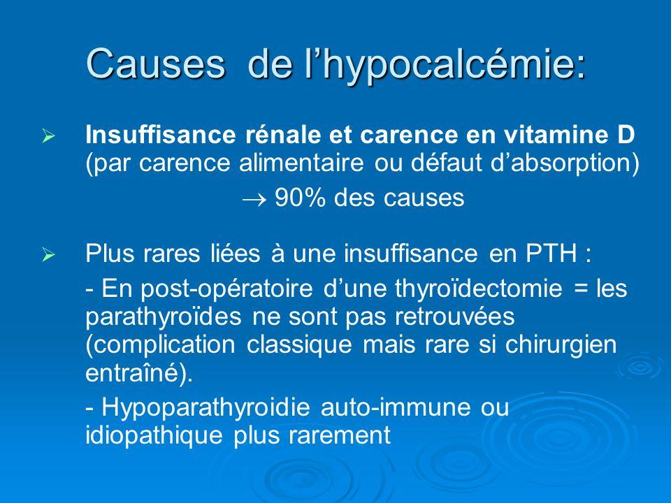 Causes de lhypocalcémie: Insuffisance rénale et carence en vitamine D (par carence alimentaire ou défaut dabsorption) 90% des causes Plus rares liées