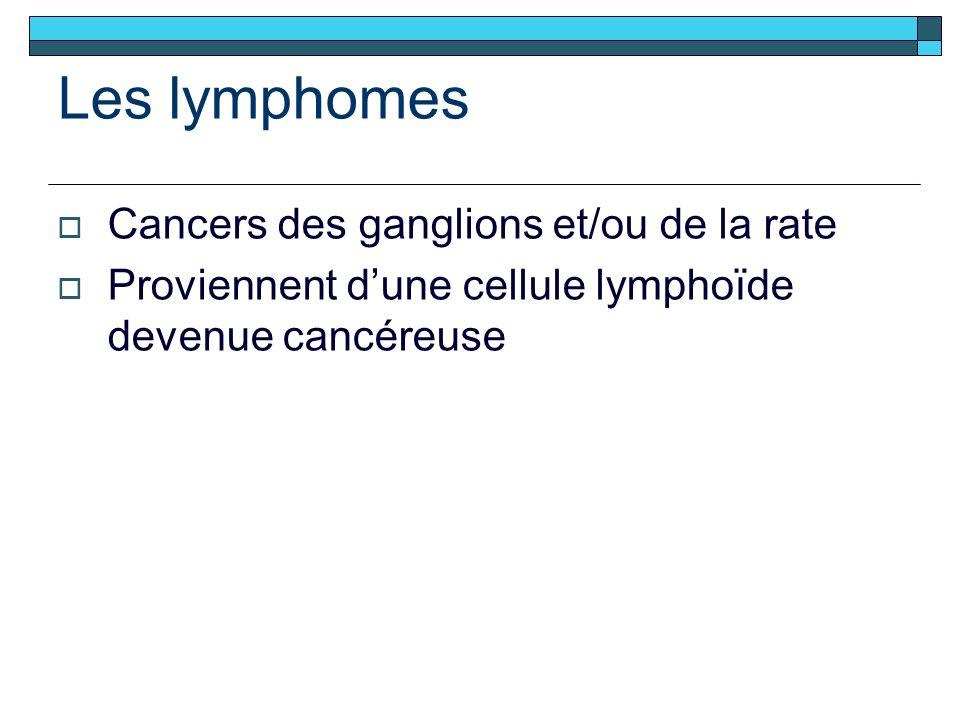 Les lymphomes Cancers des ganglions et/ou de la rate Proviennent dune cellule lymphoïde devenue cancéreuse