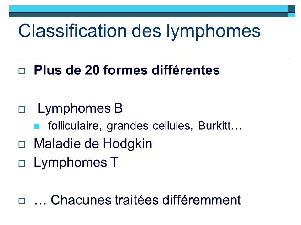 Classification des lymphomes Plus de 20 formes différentes Lymphomes B folliculaire, grandes cellules, Burkitt… Maladie de Hodgkin Lymphomes T … Chacunes traitées différemment