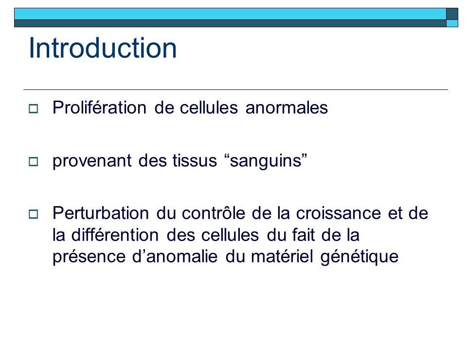 Introduction Prolifération de cellules anormales provenant des tissus sanguins Perturbation du contrôle de la croissance et de la différention des cellules du fait de la présence danomalie du matériel génétique