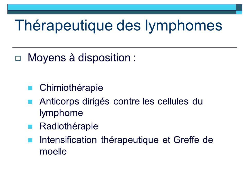 Thérapeutique des lymphomes Moyens à disposition : Chimiothérapie Anticorps dirigés contre les cellules du lymphome Radiothérapie Intensification thérapeutique et Greffe de moelle