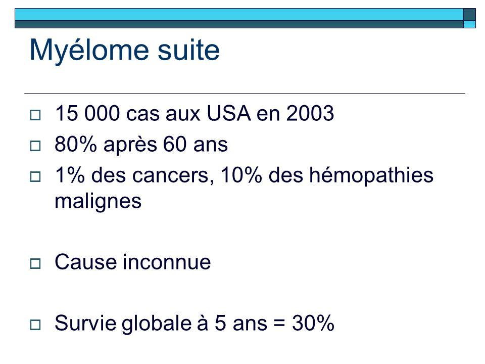 Myélome suite 15 000 cas aux USA en 2003 80% après 60 ans 1% des cancers, 10% des hémopathies malignes Cause inconnue Survie globale à 5 ans = 30%