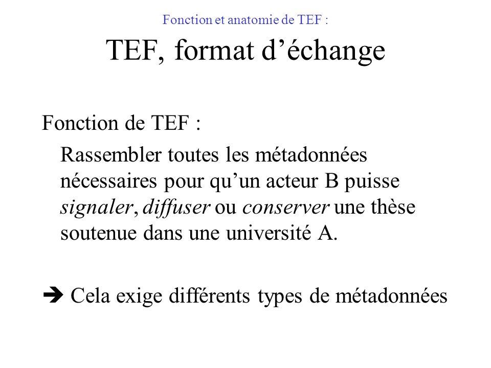 Fonction et anatomie de TEF : TEF, format déchange Fonction de TEF : Rassembler toutes les métadonnées nécessaires pour quun acteur B puisse signaler,