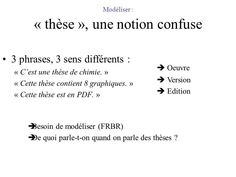 Modéliser : « thèse », une notion confuse 3 phrases, 3 sens différents : « Cest une thèse de chimie. » « Cette thèse contient 8 graphiques. » « Cette