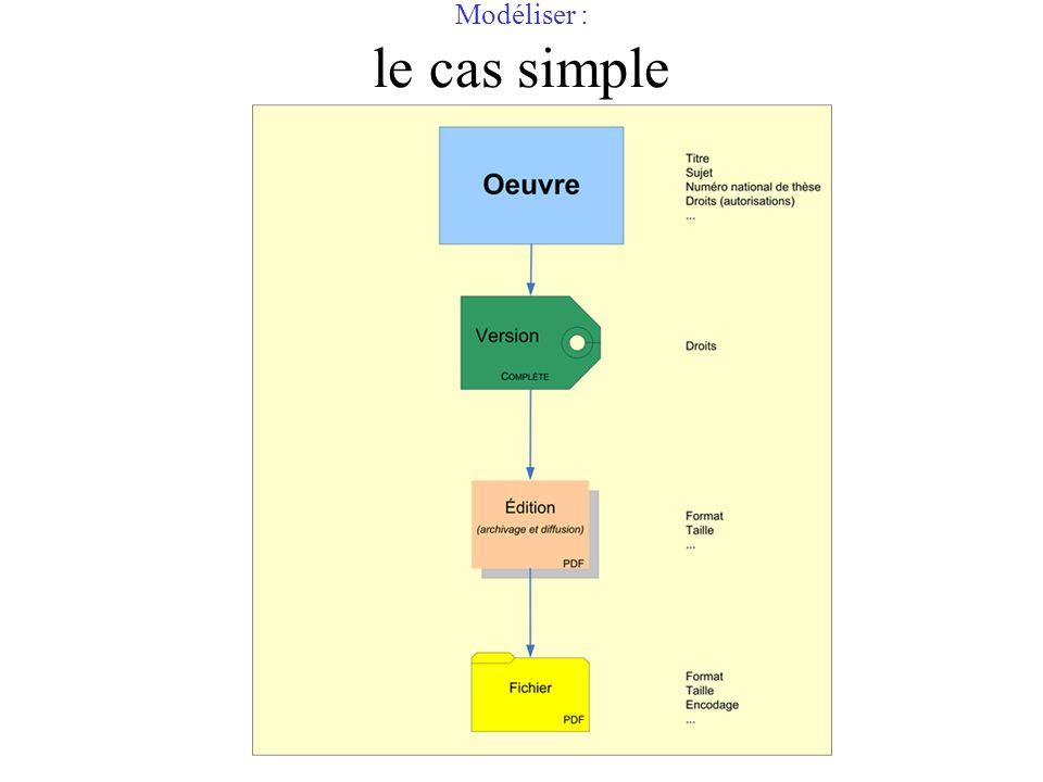 Modéliser : le cas simple