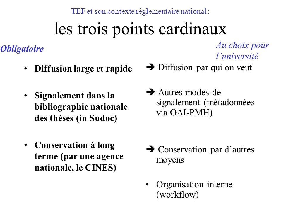 TEF et son contexte réglementaire national : les trois points cardinaux Diffusion large et rapide Signalement dans la bibliographie nationale des thès