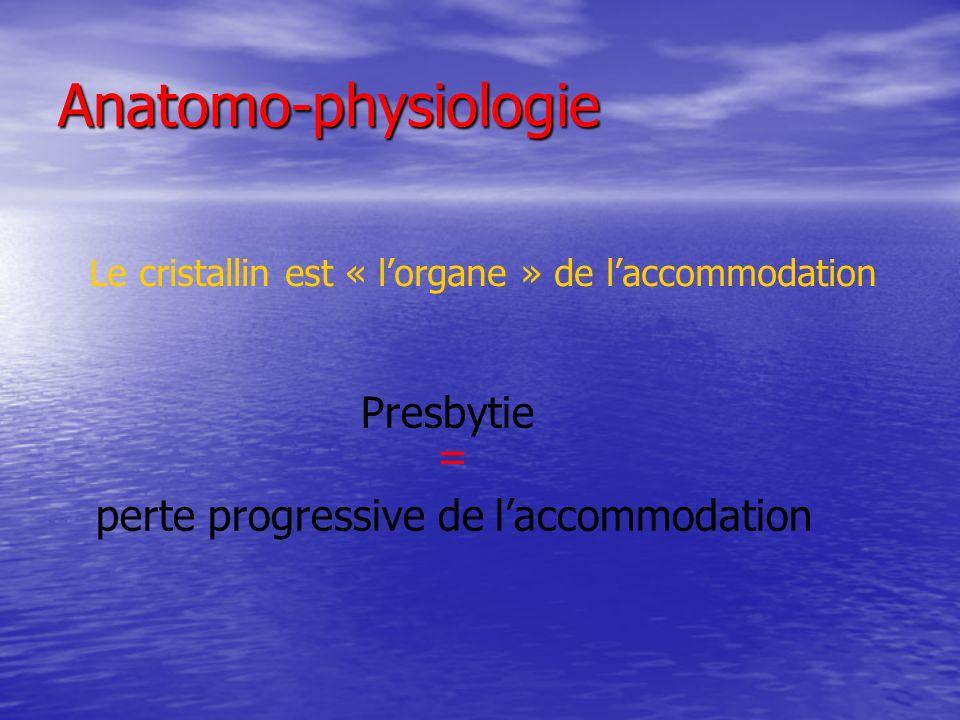 DIAGNOSTIC Signes fonctionnels Baisse dacuité visuelle progressive Eblouissement Diplopie monoculaire