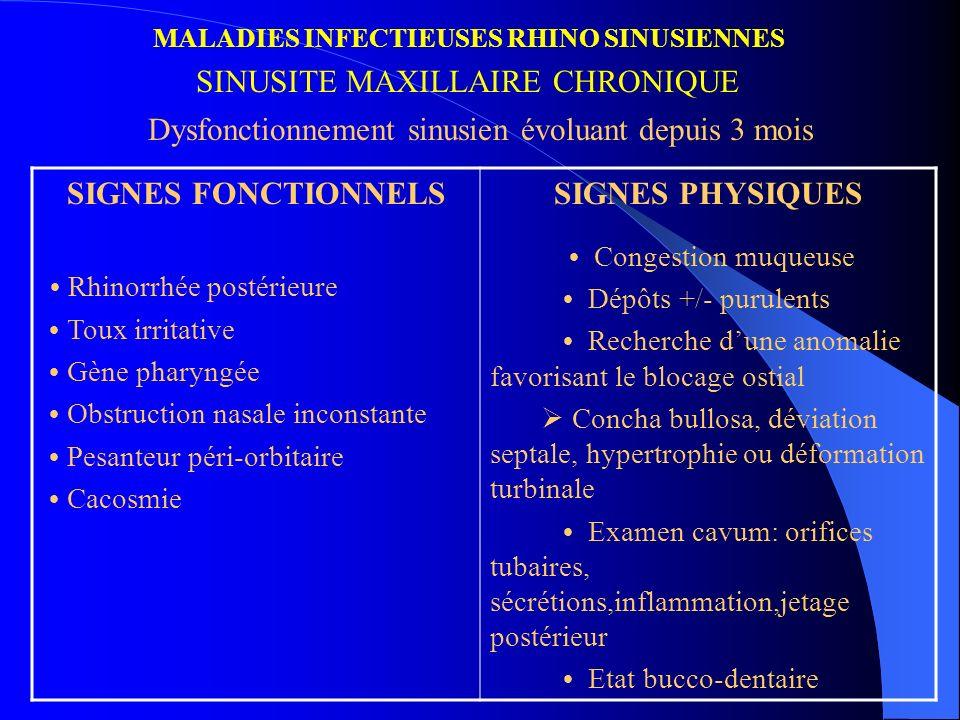 MALADIES INFECTIEUSES RHINO SINUSIENNES SINUSITE MAXILLAIRE CHRONIQUE Dysfonctionnement sinusien évoluant depuis 3 mois SIGNES FONCTIONNELS Rhinorrhée