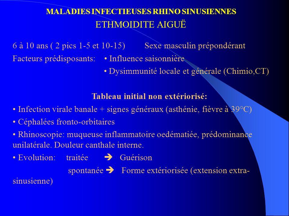 MALADIES INFECTIEUSES RHINO SINUSIENNES ETHMOIDITE AIGUË 6 à 10 ans ( 2 pics 1-5 et 10-15) Sexe masculin prépondérant Facteurs prédisposants: Influenc