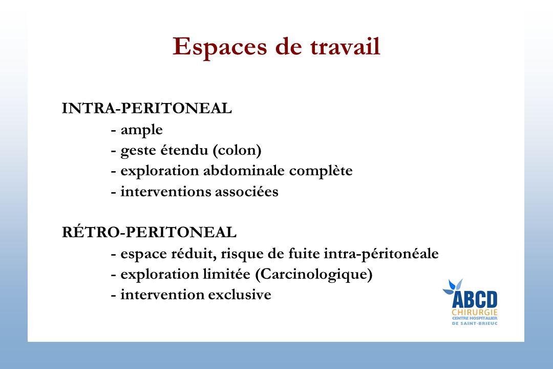Espaces de travail INTRA-PERITONEAL - ample - geste étendu (colon) - exploration abdominale complète - interventions associées RÉTRO-PERITONEAL - espa