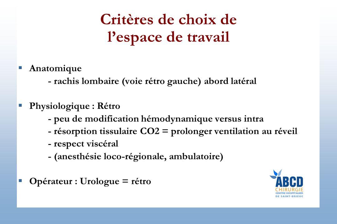 Critères de choix de lespace de travail Anatomique - rachis lombaire (voie rétro gauche) abord latéral Physiologique : Rétro - peu de modification hém