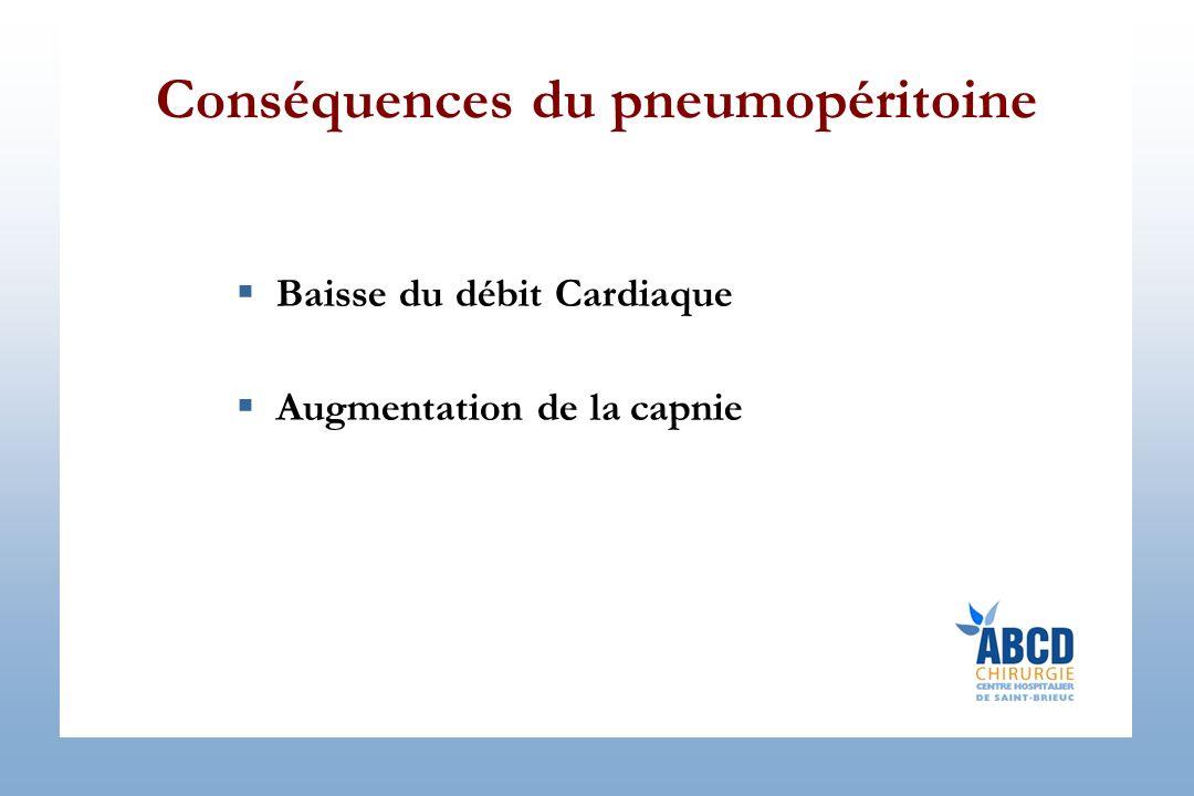 Conséquences du pneumopéritoine Baisse du débit Cardiaque Augmentation de la capnie