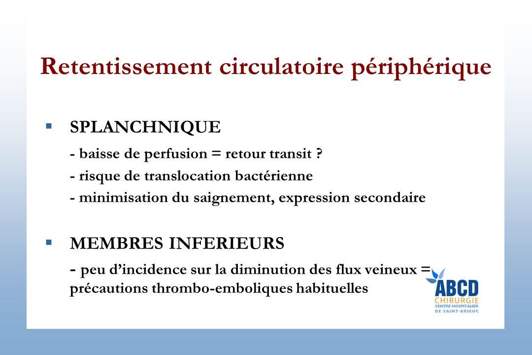 Retentissement circulatoire périphérique SPLANCHNIQUE - baisse de perfusion = retour transit ? - risque de translocation bactérienne - minimisation du