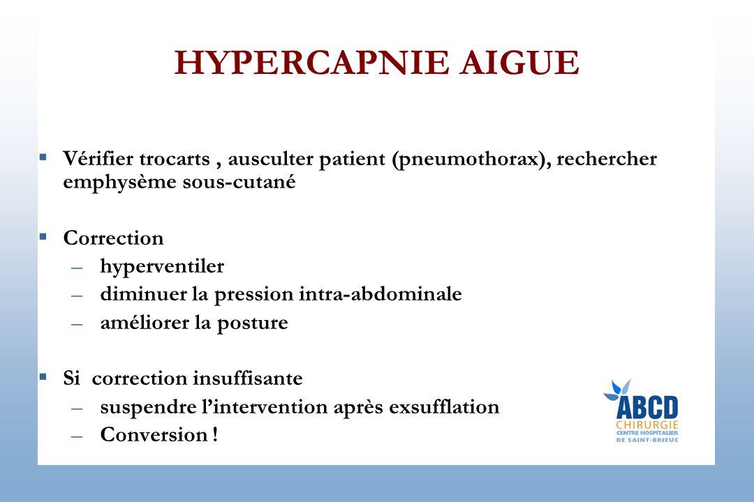 HYPERCAPNIE AIGUE Vérifier trocarts, ausculter patient (pneumothorax), rechercher emphysème sous-cutané Correction –hyperventiler –diminuer la pressio