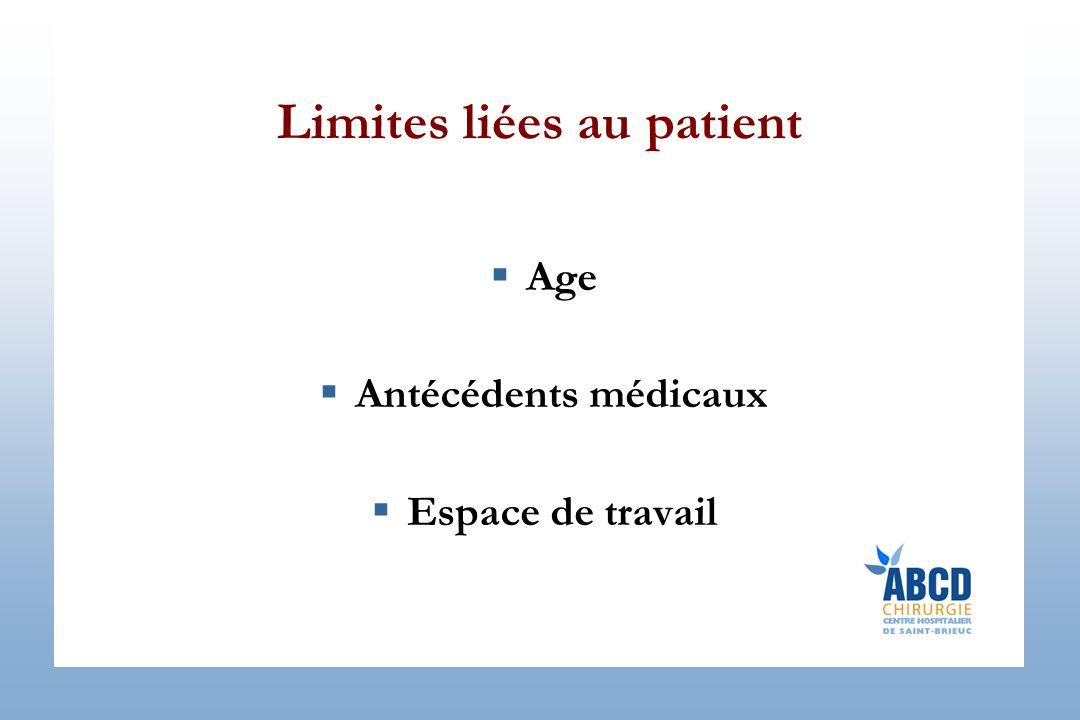 Limites liées au patient Age Antécédents médicaux Espace de travail