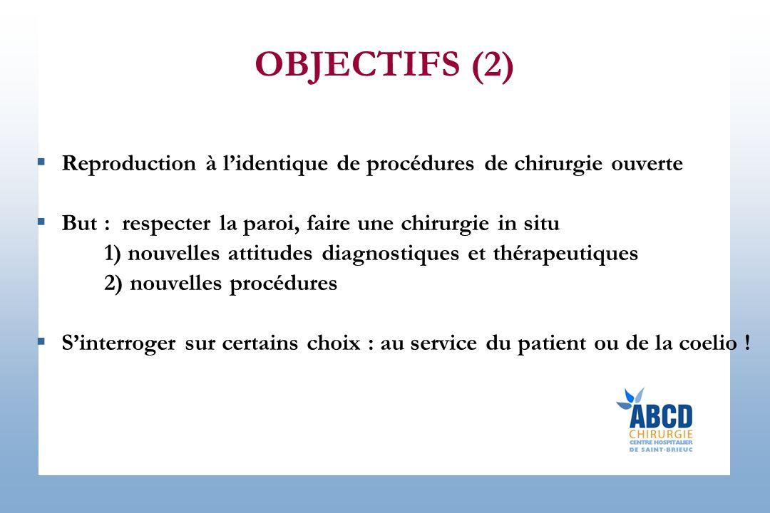 OBJECTIFS (2) Reproduction à lidentique de procédures de chirurgie ouverte But : respecter la paroi, faire une chirurgie in situ 1) nouvelles attitude
