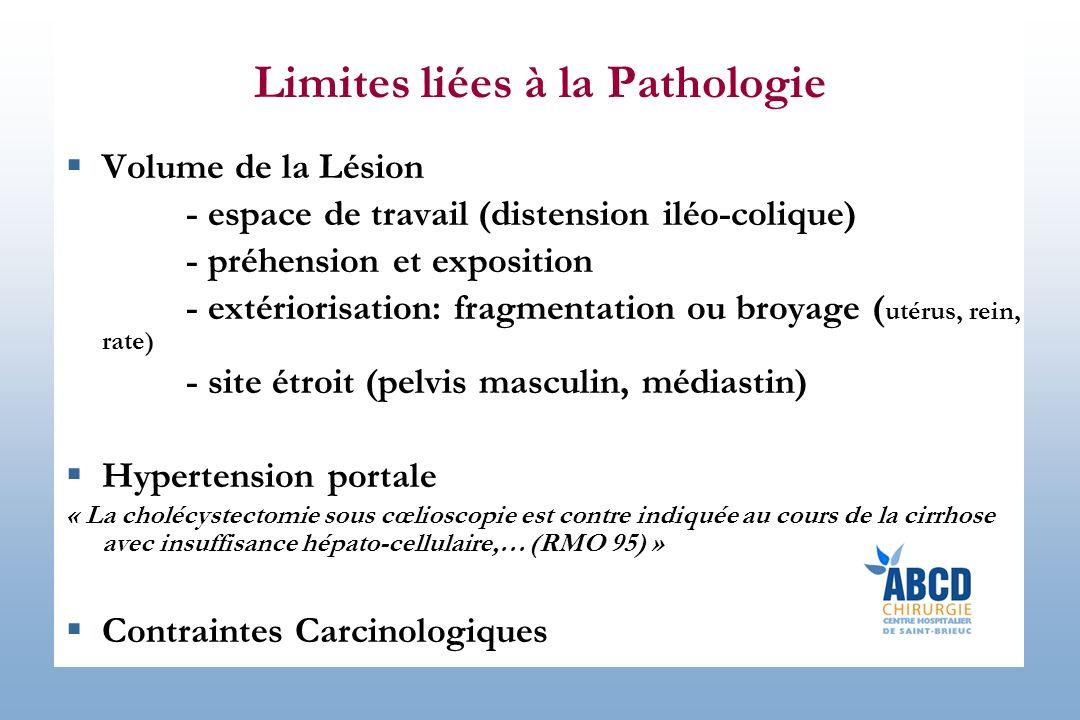Limites liées à la Pathologie Volume de la Lésion - espace de travail (distension iléo-colique) - préhension et exposition - extériorisation: fragment