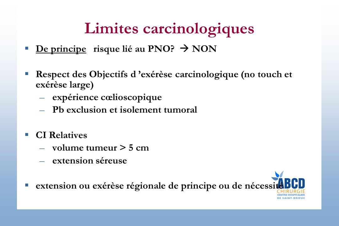 Limites carcinologiques De principe risque lié au PNO? NON Respect des Objectifs d exérèse carcinologique (no touch et exérèse large) –expérience cœli